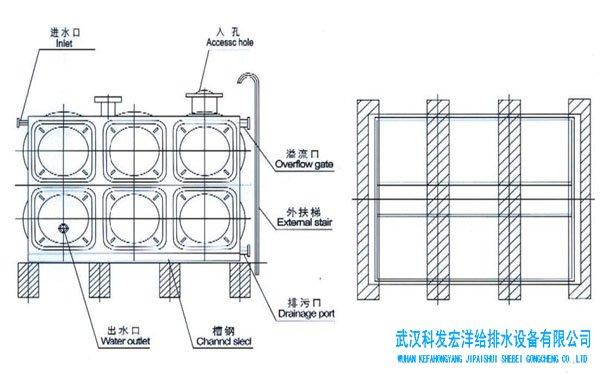 装配式不锈钢焊接水箱外及基础式样图