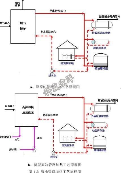燃气水箱结构图