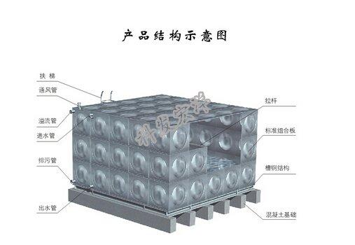 不锈钢高位水箱安装问题及水箱间设计要求