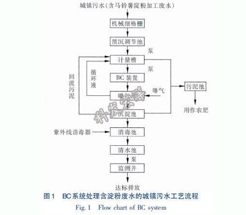 确定有机物分子结构的流程示意图如下