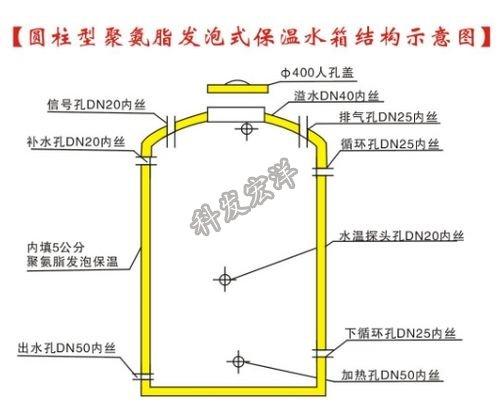 圆柱形保温水箱结构示意图